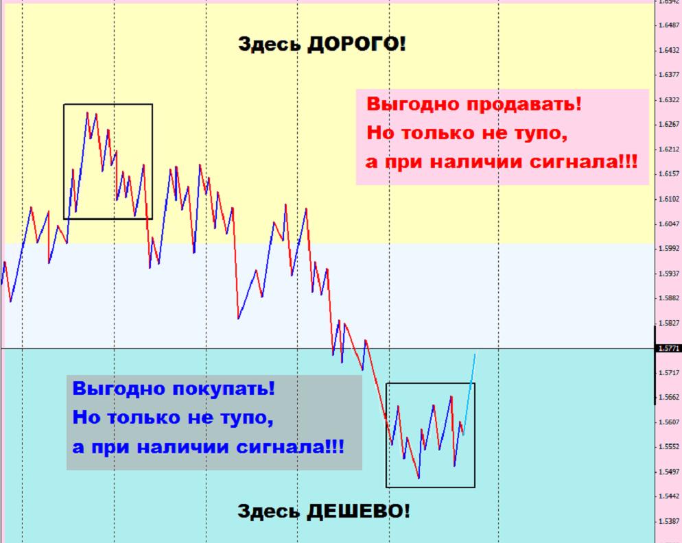 Структура, функции и участники международного валютного рынка