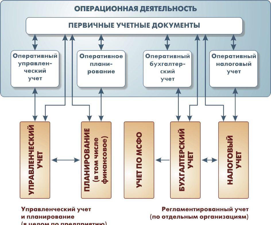 1С Руководство Разработчика Web Расширение