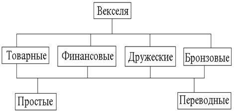 Комментарий к Лесному кодексу Российской Федерации