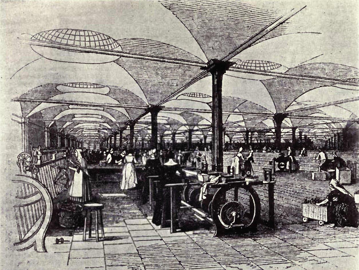 Промышленная революция и дизайна