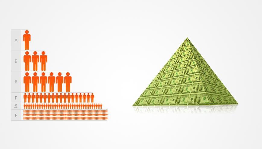 Сайт финансовой пирамиды своими руками