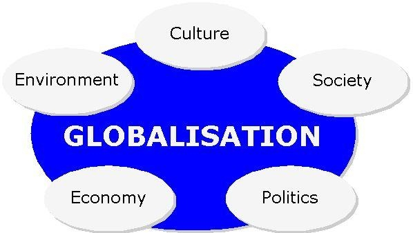 advantages of global culture The pew global poll surveyed ten african countries and 80 culture sets the globalization is inevitable, the advantages and disadvantages must be.