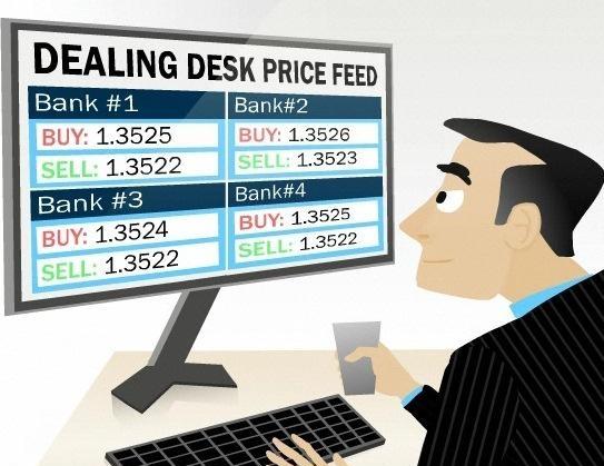 Insta forex dealing desk