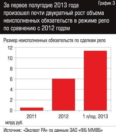 Российская депозитарная расписка — Wikimedia Foundation