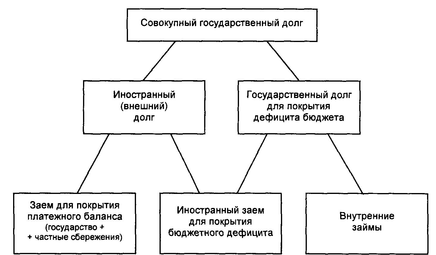Ссуды от частных лиц в новосибирске