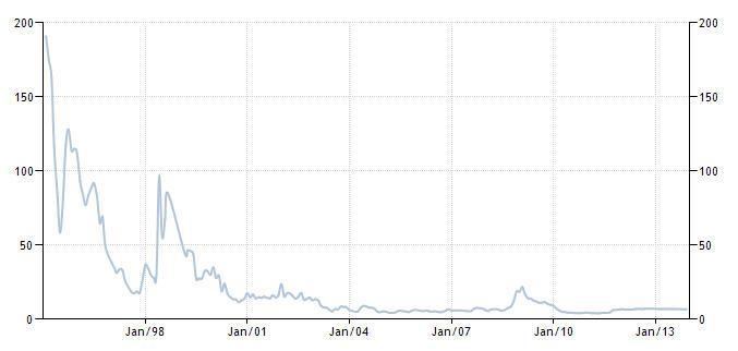 биржа неликвидных акций: