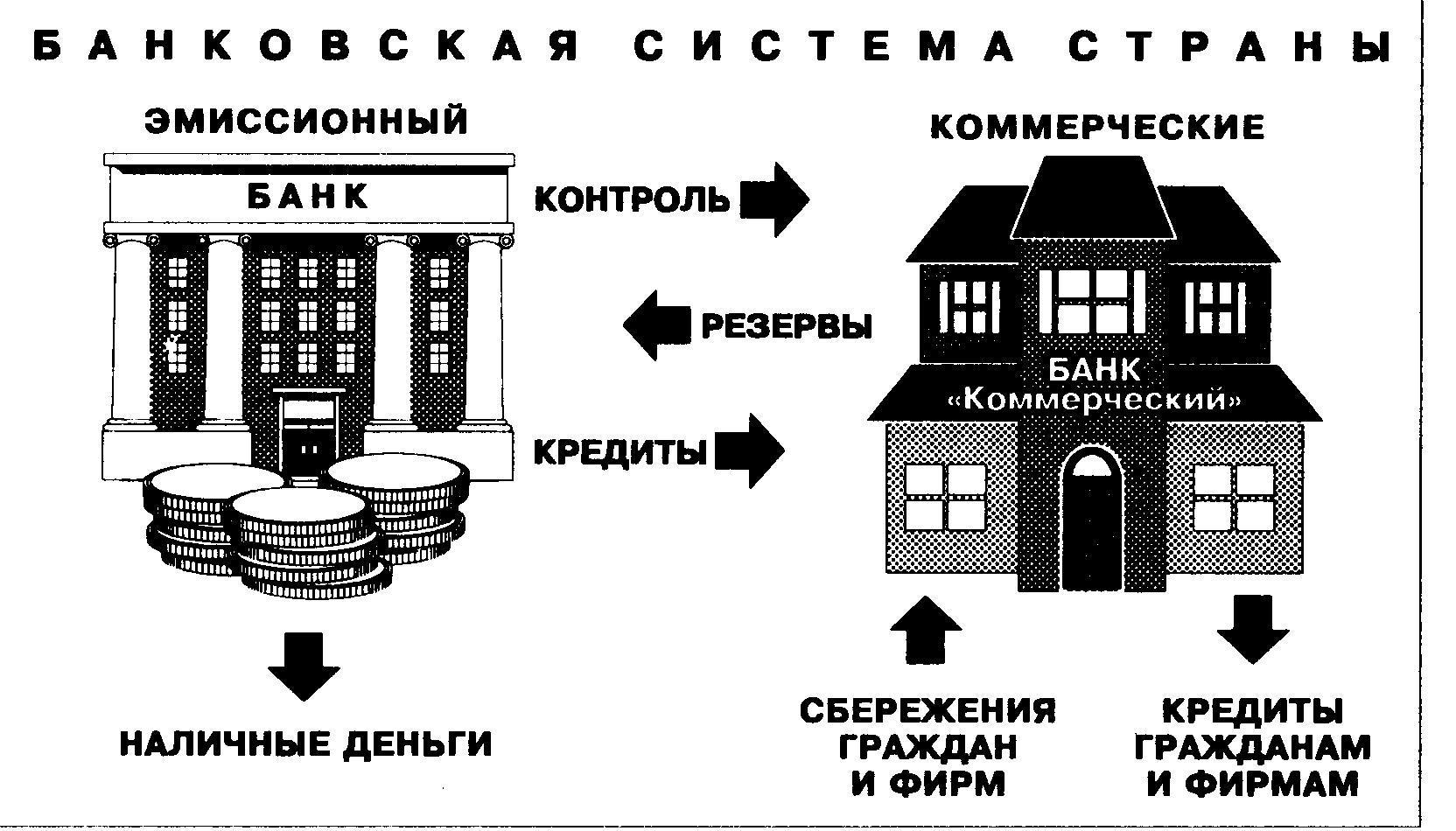 банковская система россии картинки стал третьим ребёнком