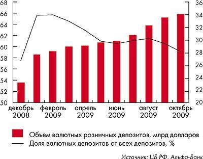 пол криптовалют эпоха винья 2017-14