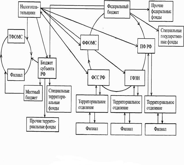Блок-схема систем