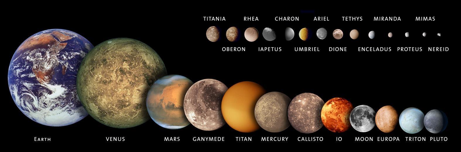 ведь, конце под влиянием какой планеты находится сейчас луна продаже